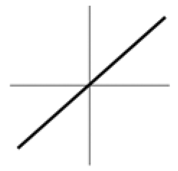 Linear-Function.png