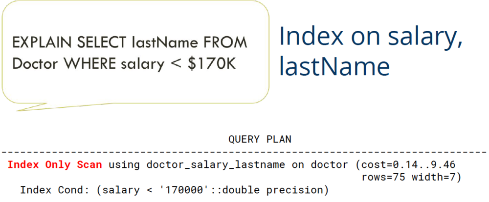 explain-index-on-salary-lastname.png