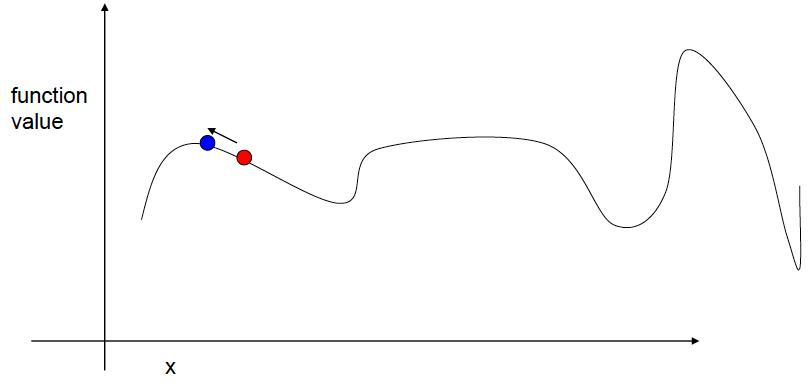 gradient-ascent3.png