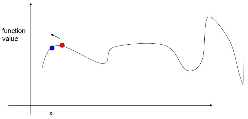gradient-ascent4.png