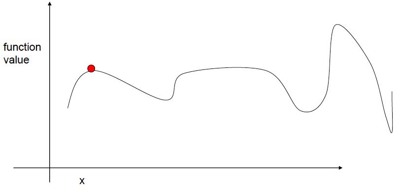 gradient-ascent6.png