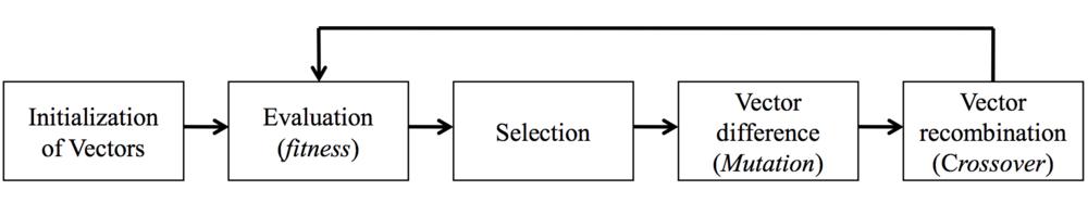 DE-process.png