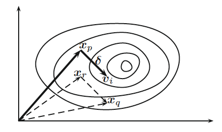 mutation-schemic-representation.png