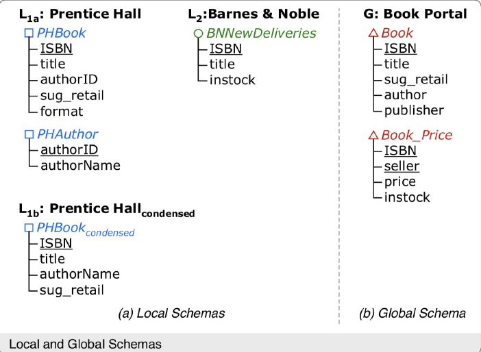 book-running-example.png