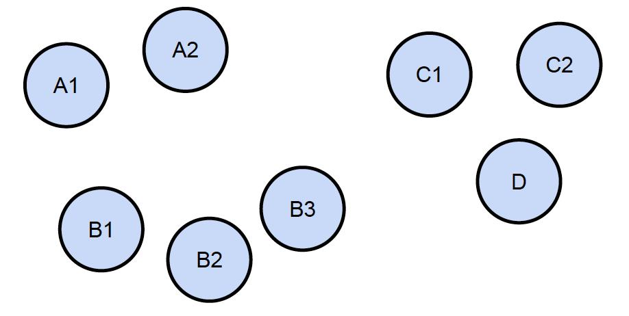 duplicate-elimination1.png