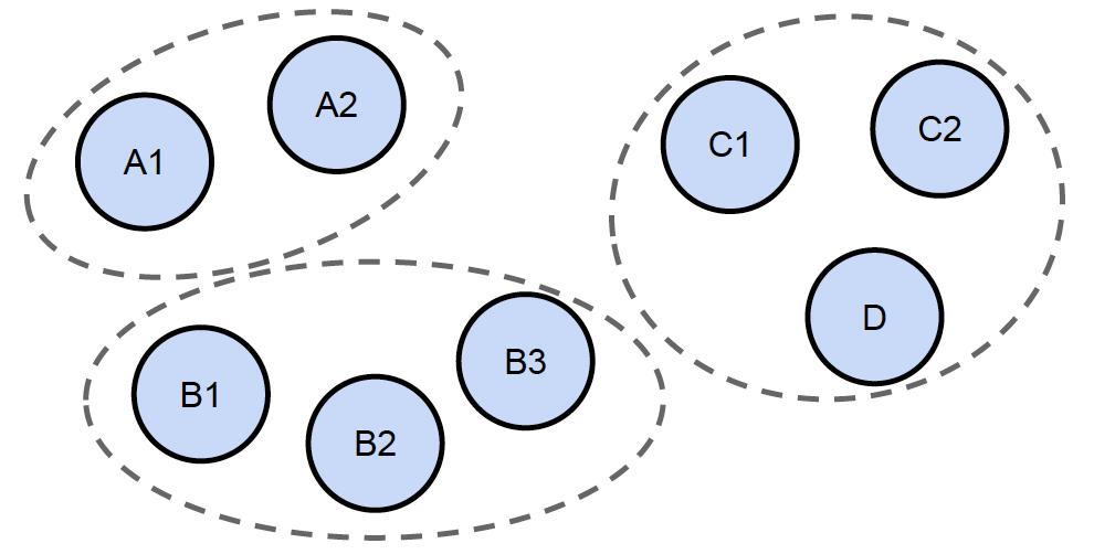 duplicate-elimination2.png