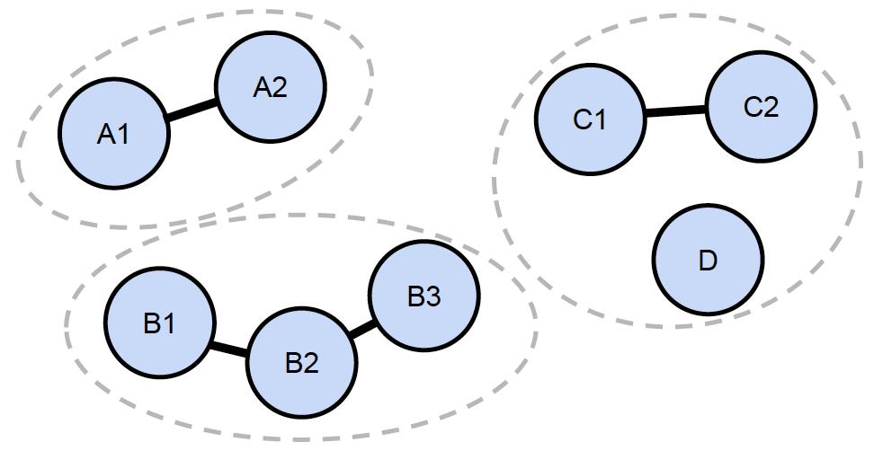 duplicate-elimination3.png