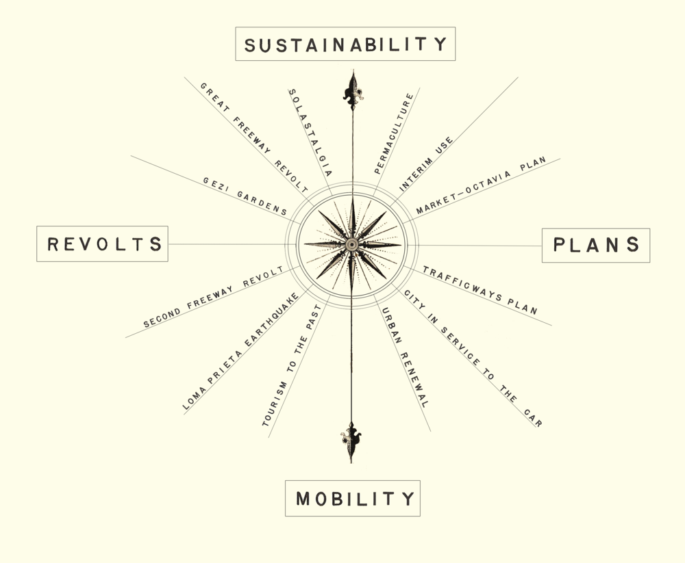 COMPASS-sustainability-top-names.png