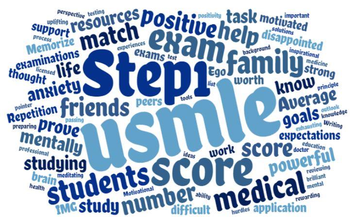 Mentally-Strong-for-USMLE-Step-1.jpg