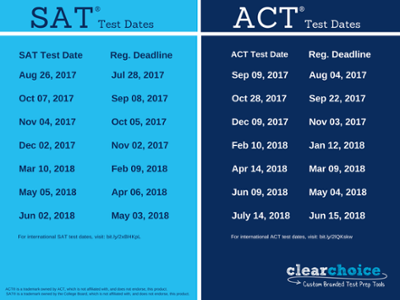 2017-18 SAT and ACT Test Dates