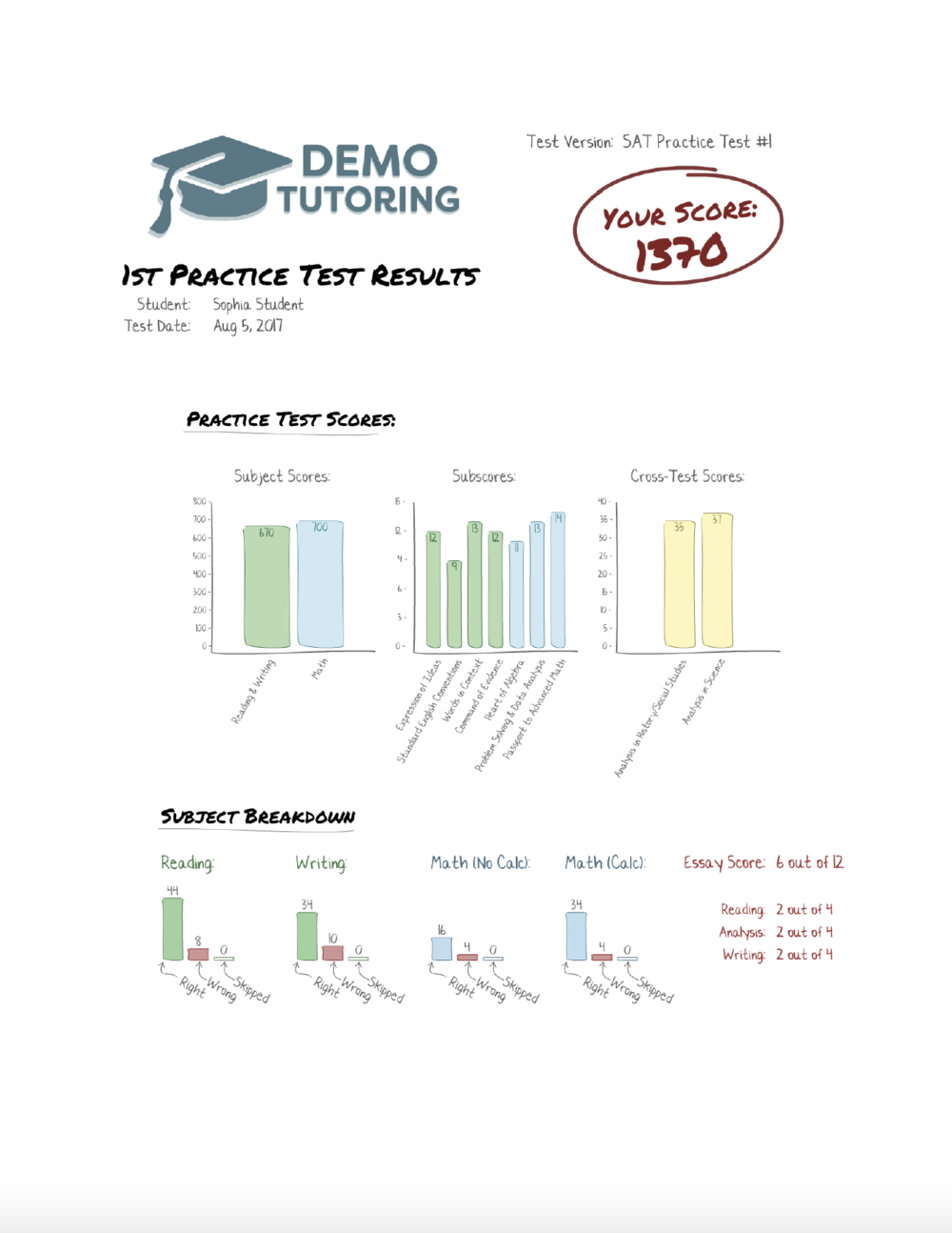 Branded SAT score report - page 1
