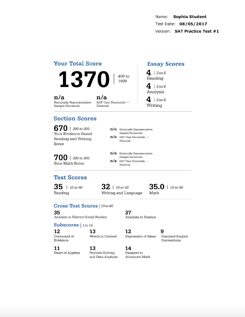 Branded SAT score report - page 2