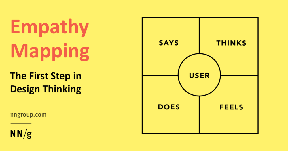Image from    NNGroup's Empathy Mapping    article