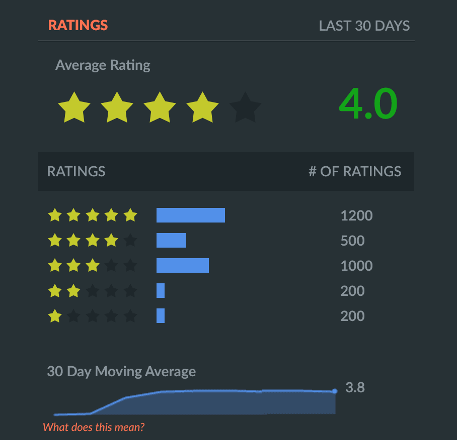 ratings_orig.png