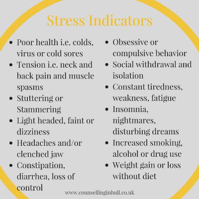 Stress Indicators