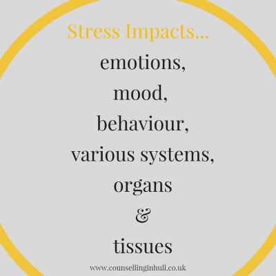 Stress Impacts
