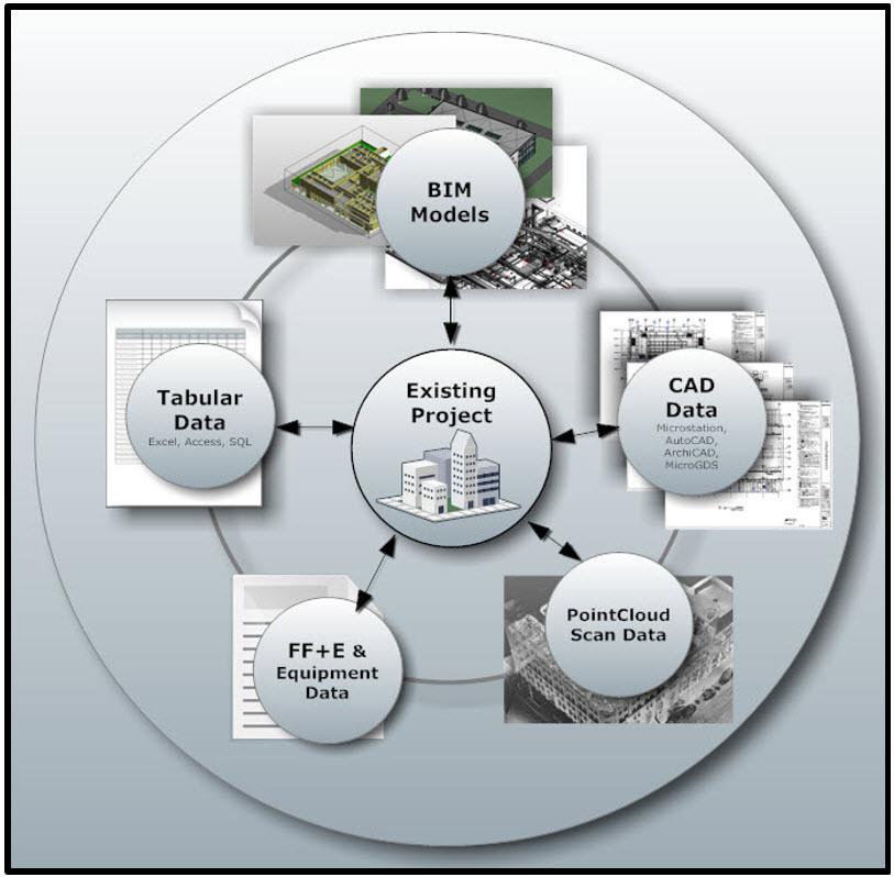 20110615 BIM&CAD to GIS Paper_01a.jpg