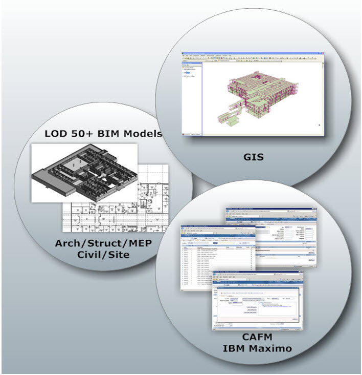 20110615 BIM&CAD to GIS Paper_06.jpg