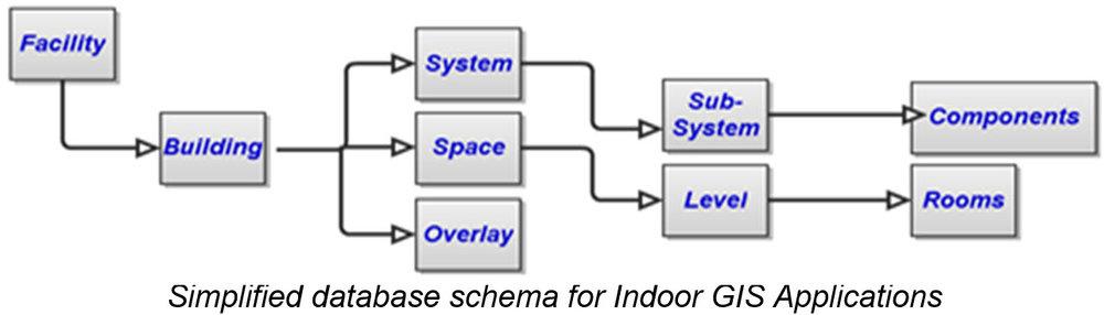 20110615 BIM&CAD to GIS Paper_07.jpg