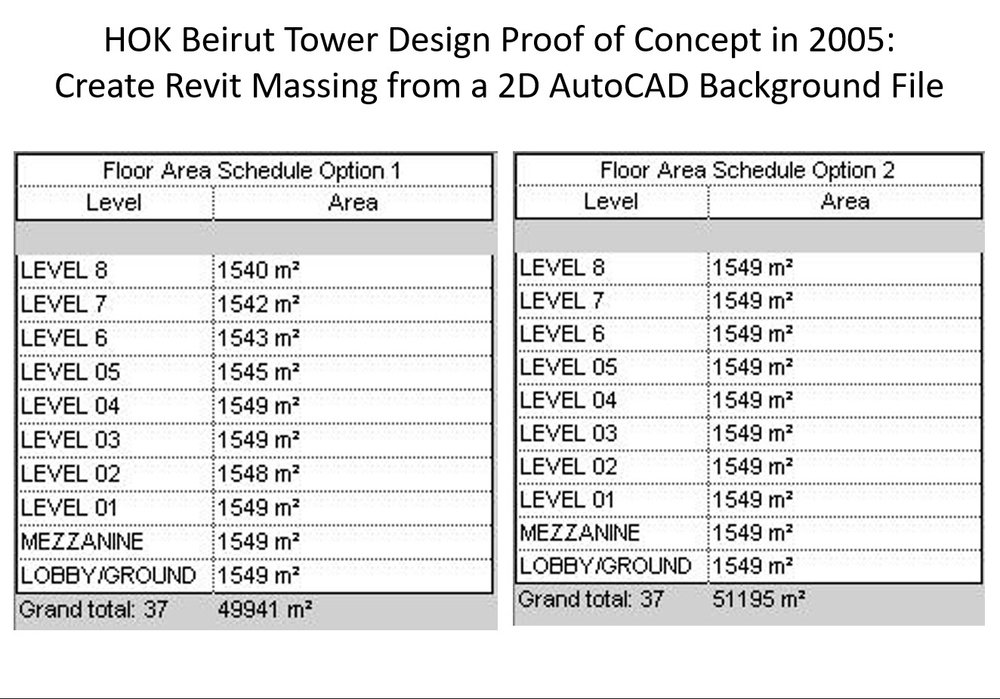 Beirut Tower Massing Study 2005_09.jpg