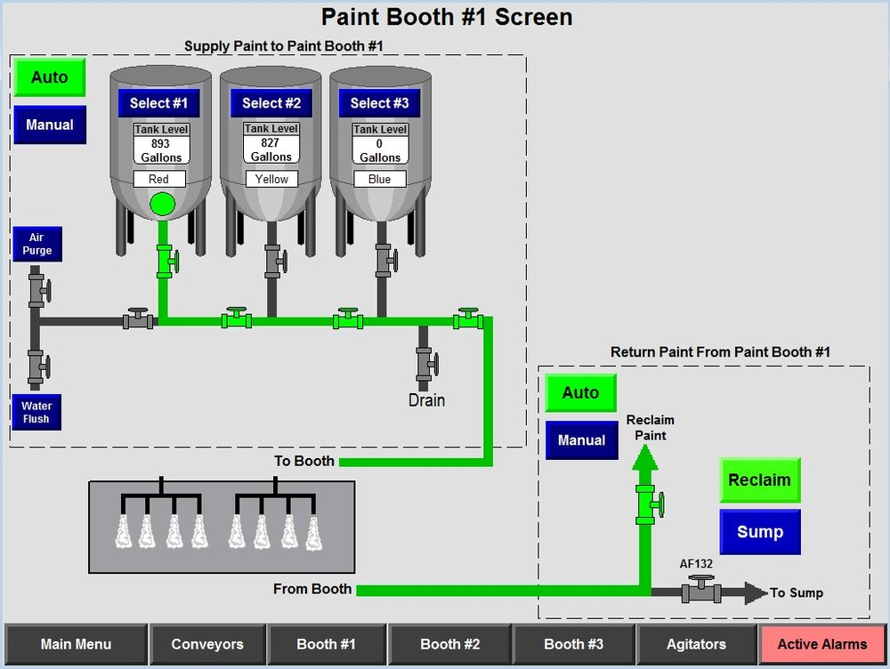 Panelview HMI Screen