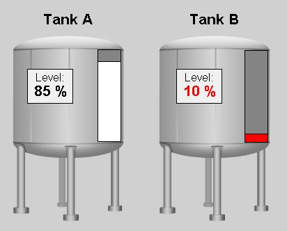 Paint Tanks Level Displayed in Percentage (%)