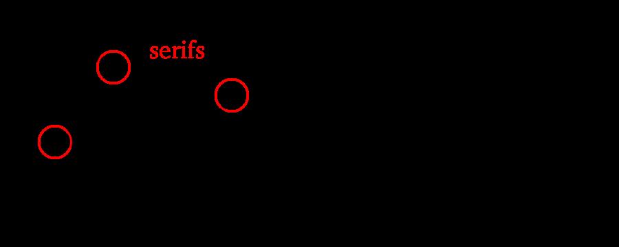serif-vs-sans-serif.png