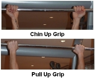 chin-pull-up-grip