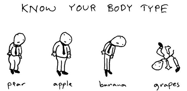 body type funny cartoon