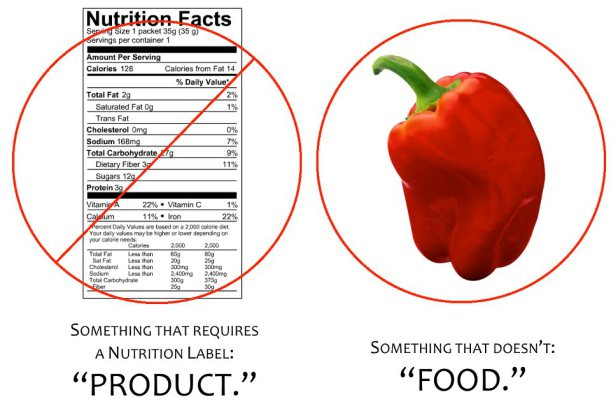 Food vs. Product