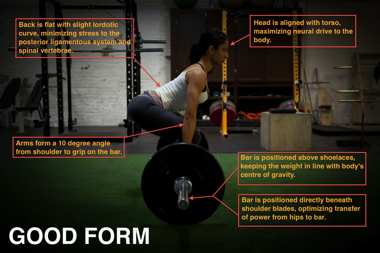 Words of the week crossfit amplify deadlift good form v2 falaconquin