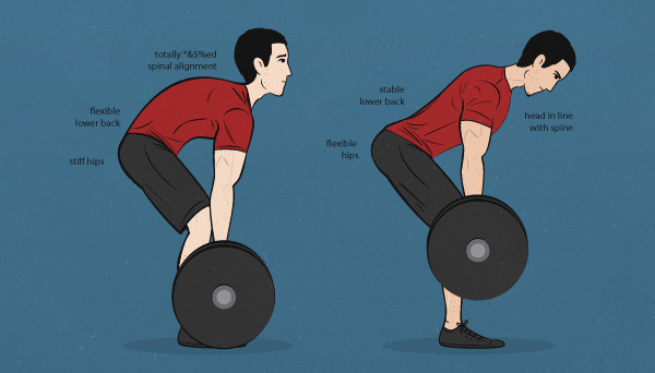 Deadlift technique
