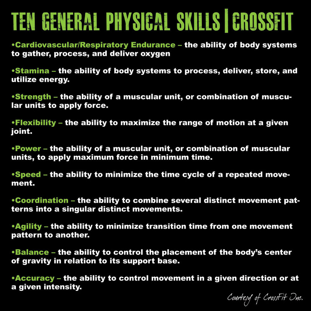 10 General Physical Skills of CrossFit