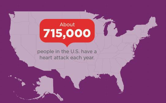 15MKT0097-heart-attack-post_532px-11