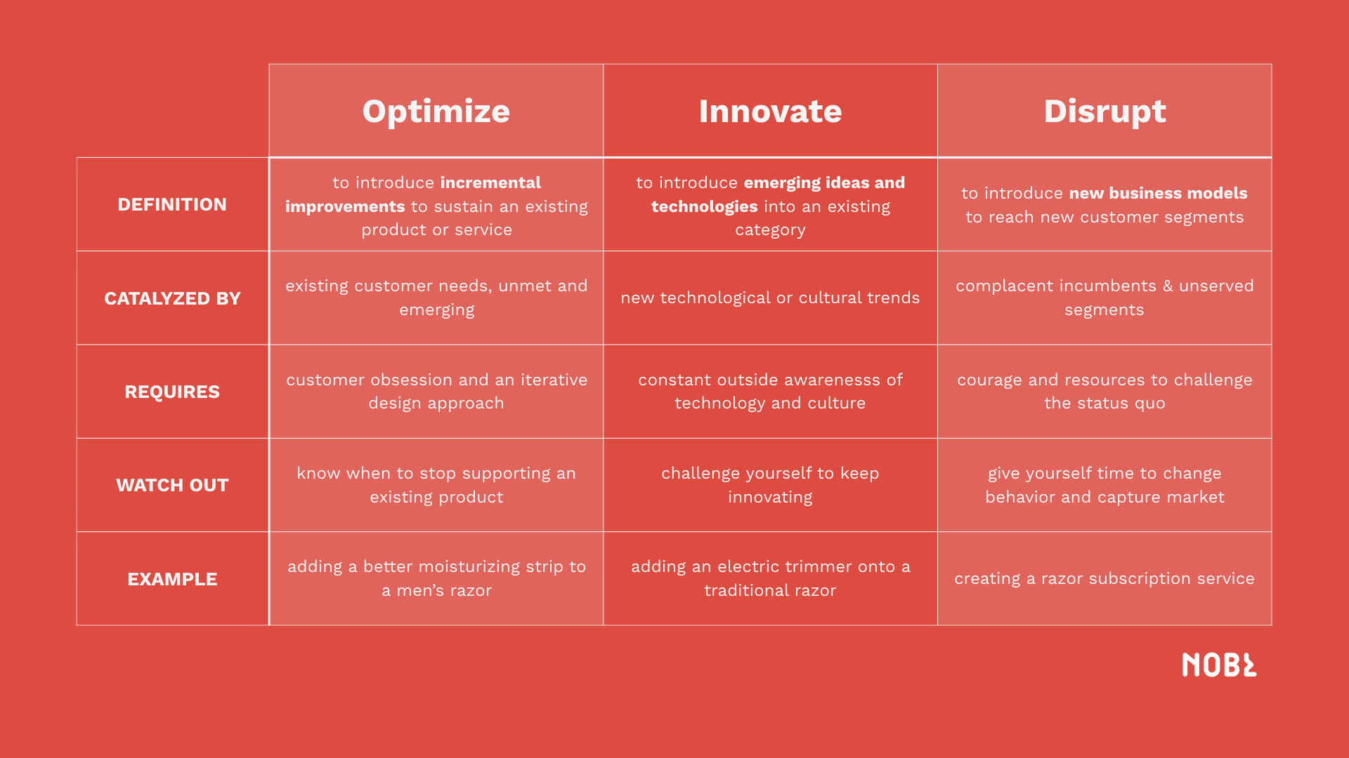optimize_innovate.001.png