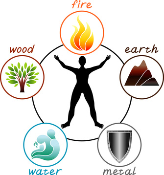 Five elements_72847226_XS.jpg