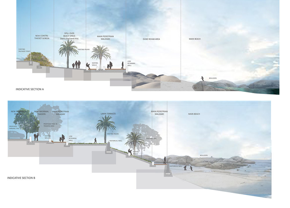 Simonstown Beachfront Masterplan  - City of Cape Town