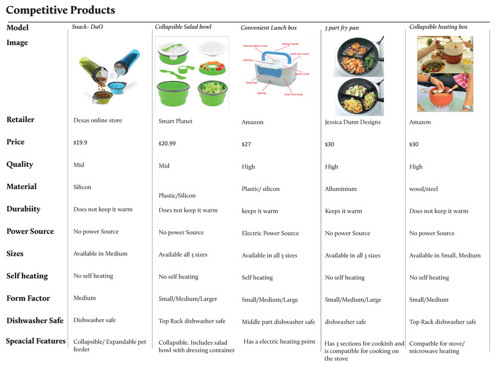competitive products page 2.jpg