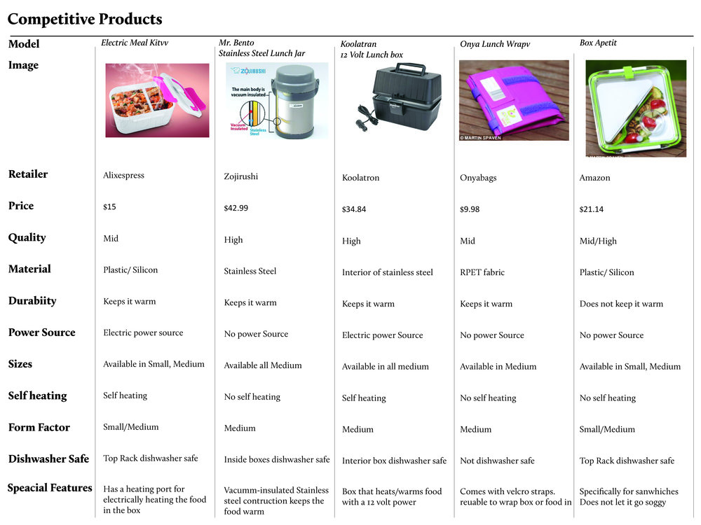 Competitive products Page 3.jpg