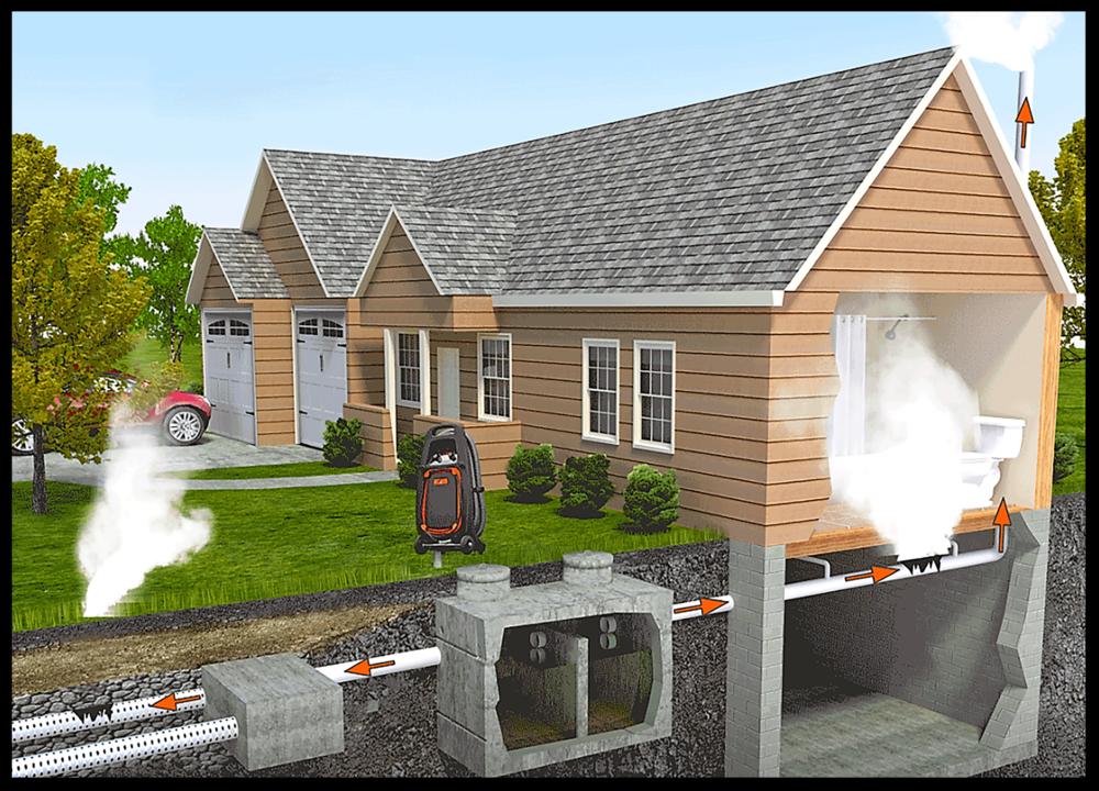 Røyk pumpes inn i avløpene og kommer ut hvor luftlekkasjen er.