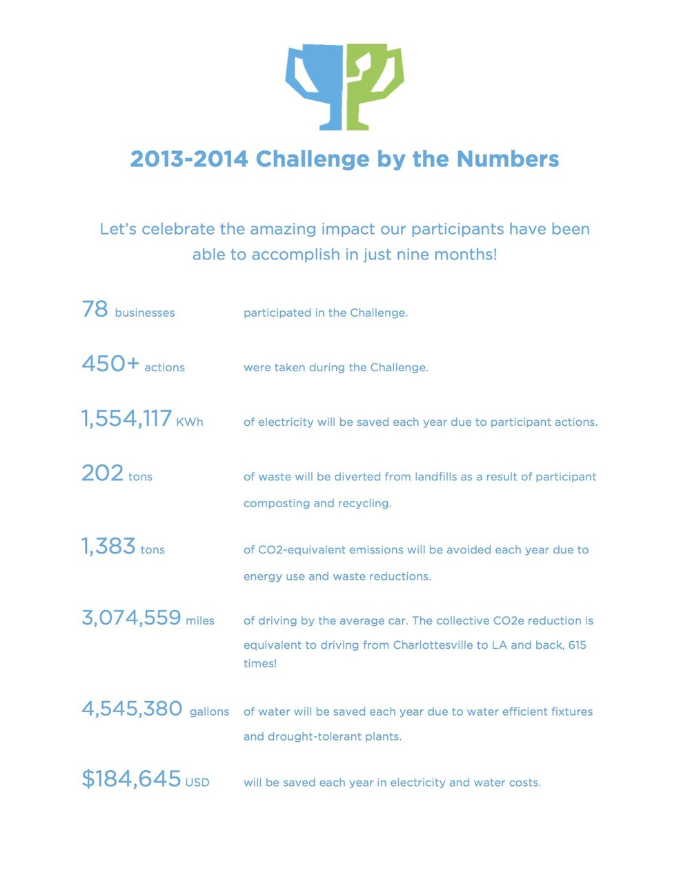 2013-14 Challenge by the Numbers_revised.jpg