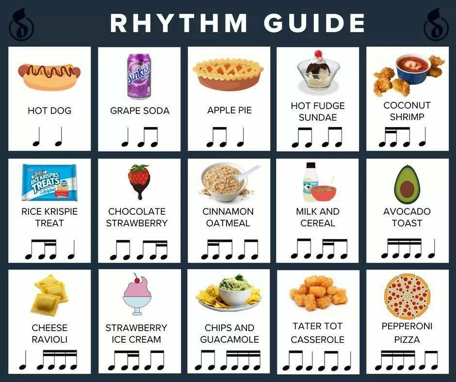 rhythm guide food.JPG