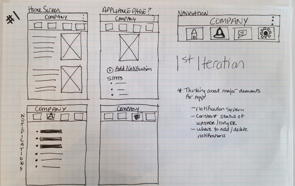 First Iteration Sketch with Notes