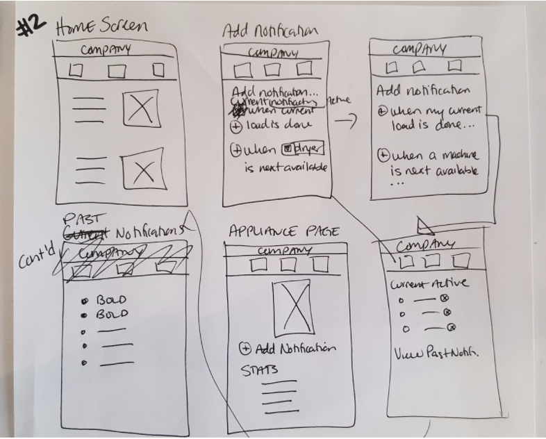 Second Iteration Sketch with Notes