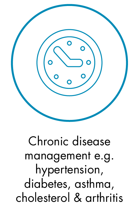 Chronic disease management e.g. hypertension, diabetes, asthma, cholesterol & arthritis