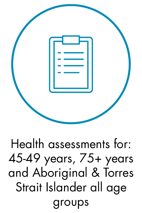 Health assessments for: 45-49 years, 75+ years and Aboriginal & Torres Strait Islander all age groups
