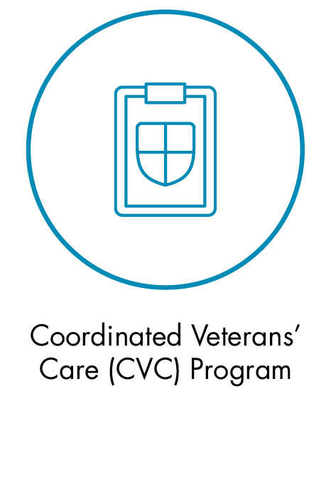Coordinated Veterans' Care (CVC) Program