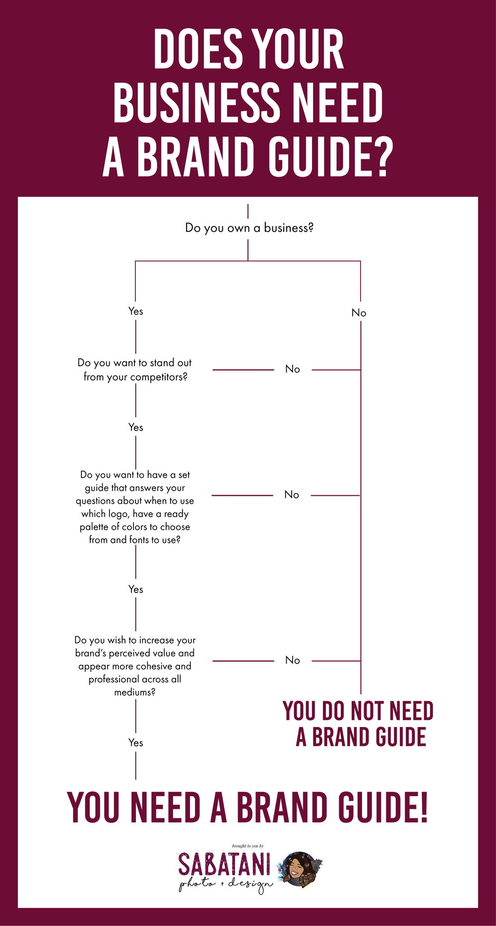 doesyourbusinessneed-01.png
