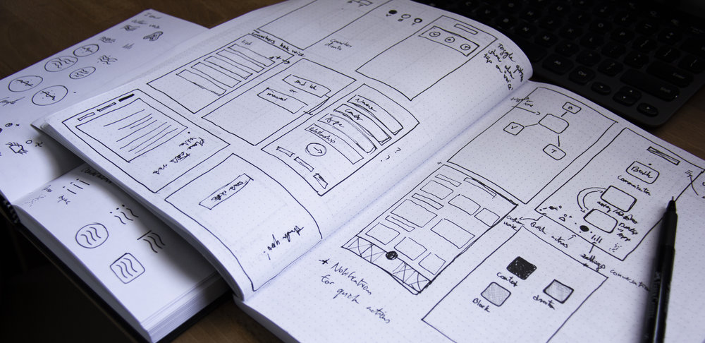 Wireframes_and_icons.jpg