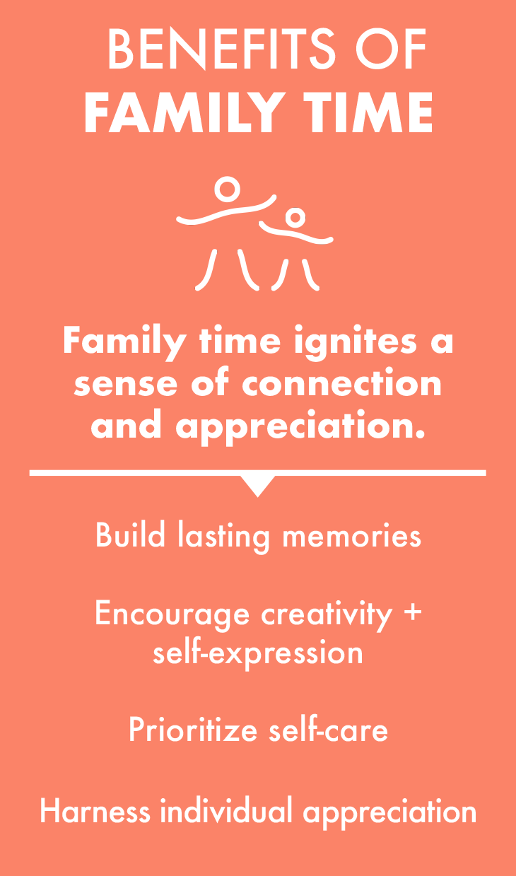 Benefits Charts_FamilyTime.png